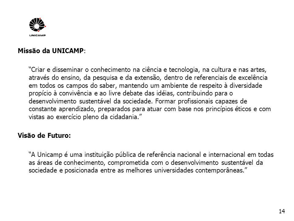 Missão da UNICAMP: Criar e disseminar o conhecimento na ciência e tecnologia, na cultura e nas artes, através do ensino, da pesquisa e da extensão, dentro de referenciais de excelência em todos os campos do saber, mantendo um ambiente de respeito à diversidade propício à convivência e ao livre debate das idéias, contribuindo para o desenvolvimento sustentável da sociedade.