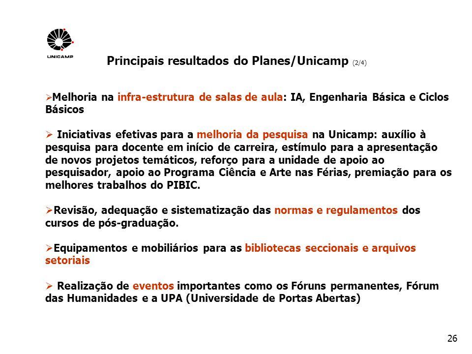 Principais resultados do Planes/Unicamp (2/4)