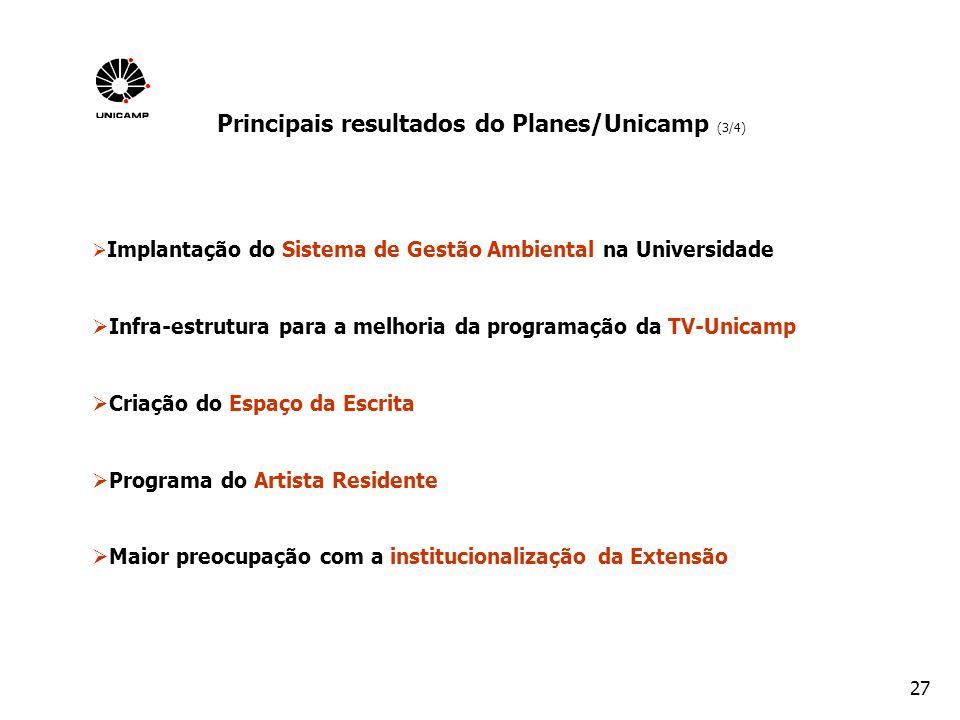 Principais resultados do Planes/Unicamp (3/4)