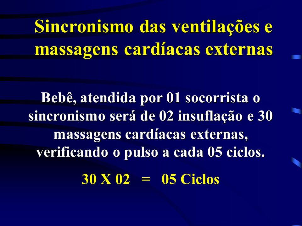 Sincronismo das ventilações e massagens cardíacas externas