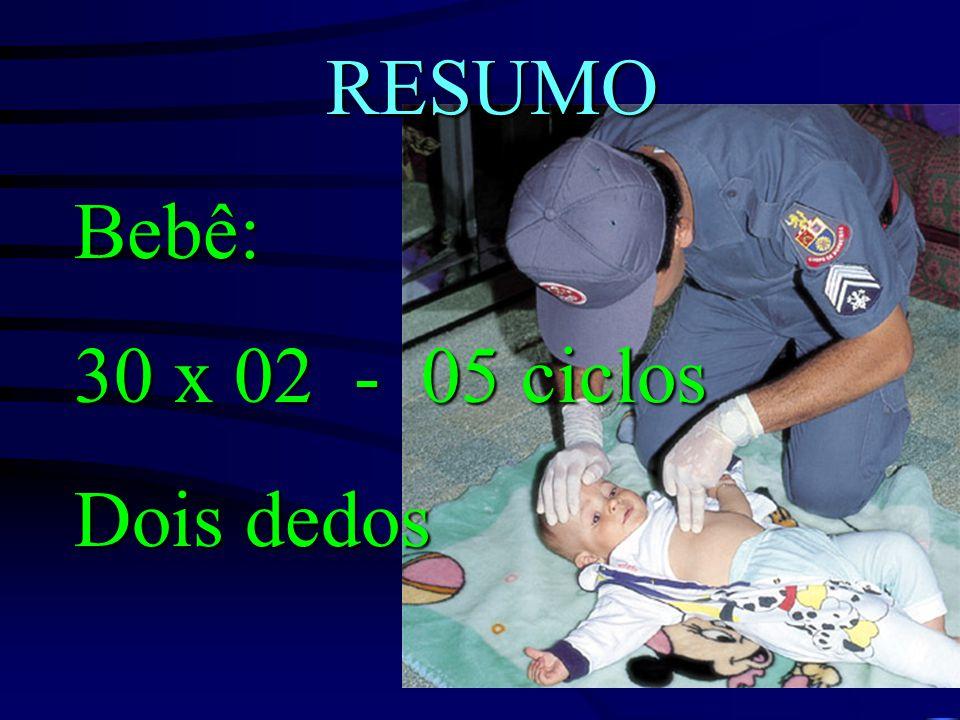 RESUMO Bebê: 30 x 02 - 05 ciclos Dois dedos