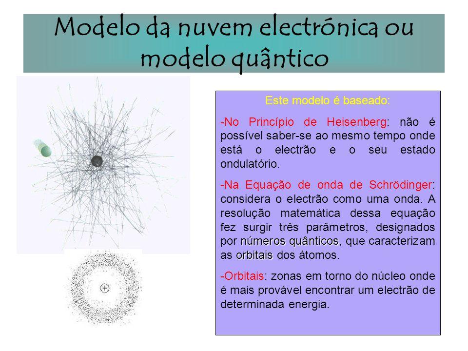Modelo da nuvem electrónica ou modelo quântico