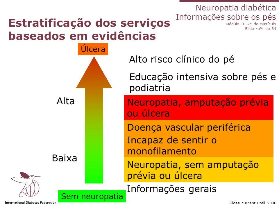Estratificação dos serviços baseados em evidências