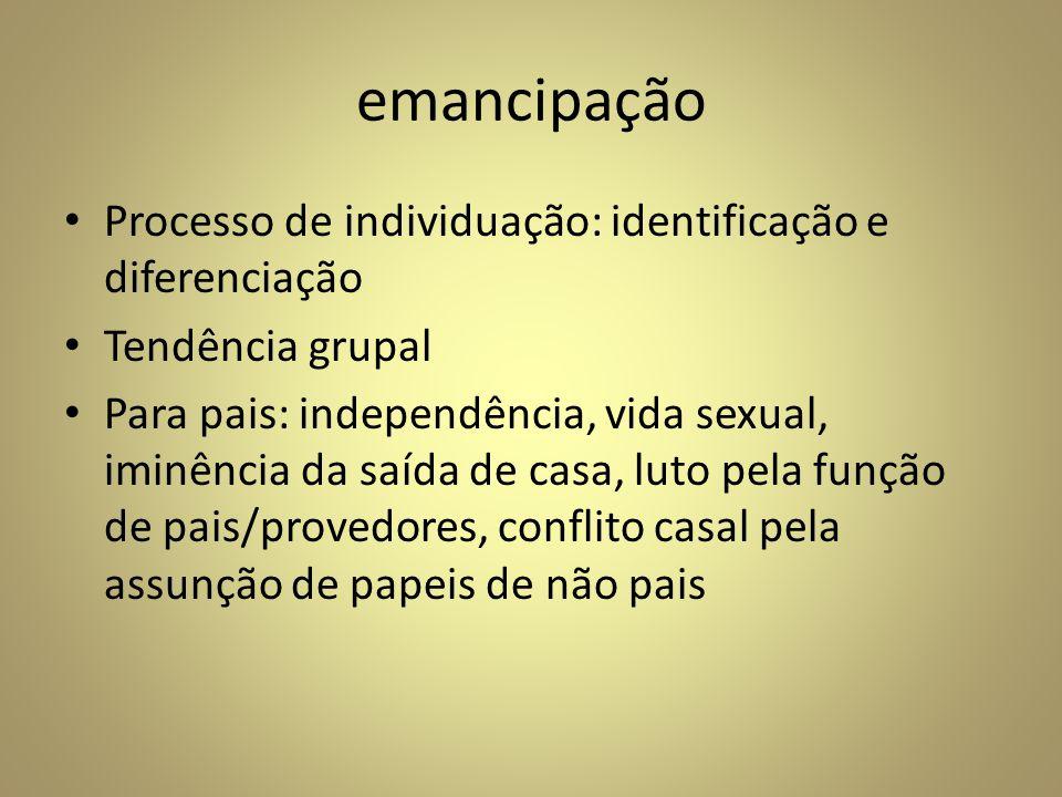 emancipação Processo de individuação: identificação e diferenciação