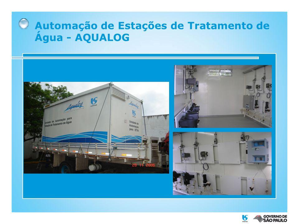 Automação de Estações de Tratamento de Água - AQUALOG