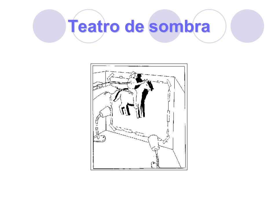 Teatro de sombra