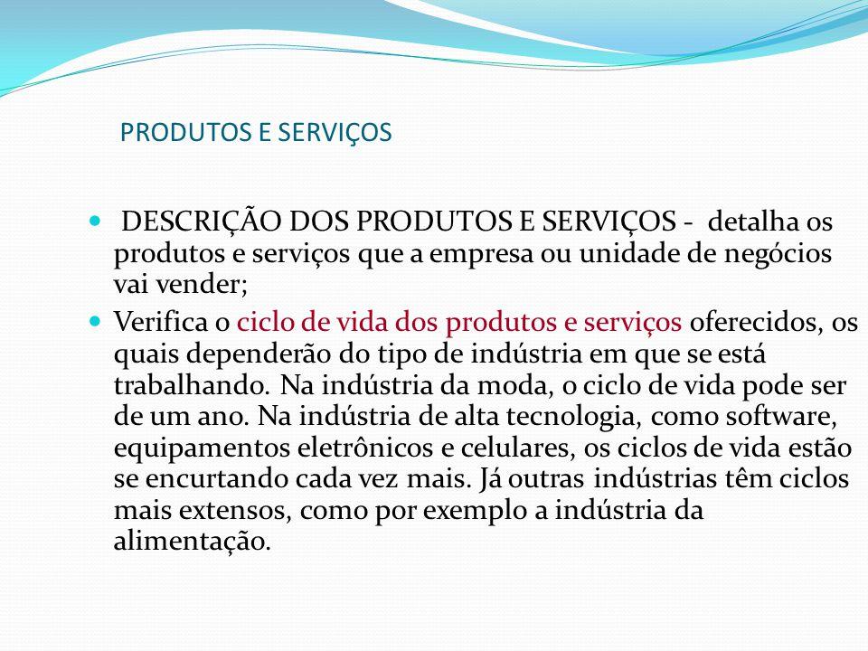 PRODUTOS E SERVIÇOS DESCRIÇÃO DOS PRODUTOS E SERVIÇOS - detalha os produtos e serviços que a empresa ou unidade de negócios vai vender;