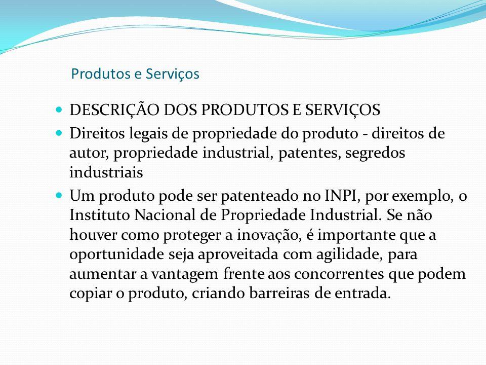 Produtos e Serviços DESCRIÇÃO DOS PRODUTOS E SERVIÇOS.