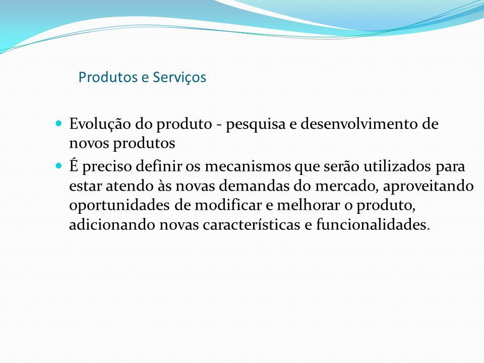 Produtos e Serviços Evolução do produto - pesquisa e desenvolvimento de novos produtos.