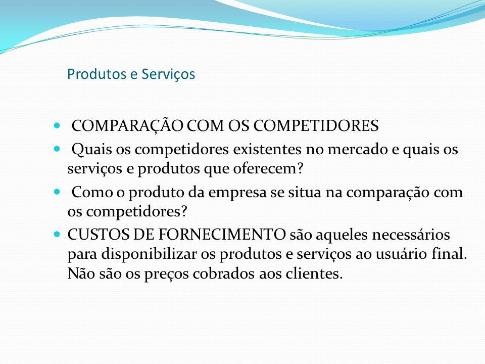 Produtos e Serviços COMPARAÇÃO COM OS COMPETIDORES. Quais os competidores existentes no mercado e quais os serviços e produtos que oferecem