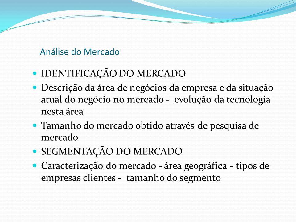Análise do Mercado IDENTIFICAÇÃO DO MERCADO.