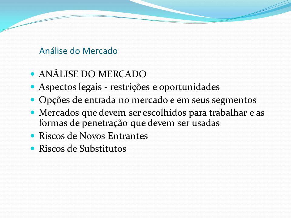 Análise do Mercado ANÁLISE DO MERCADO. Aspectos legais - restrições e oportunidades. Opções de entrada no mercado e em seus segmentos.