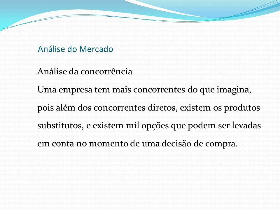 Análise do Mercado Análise da concorrência.