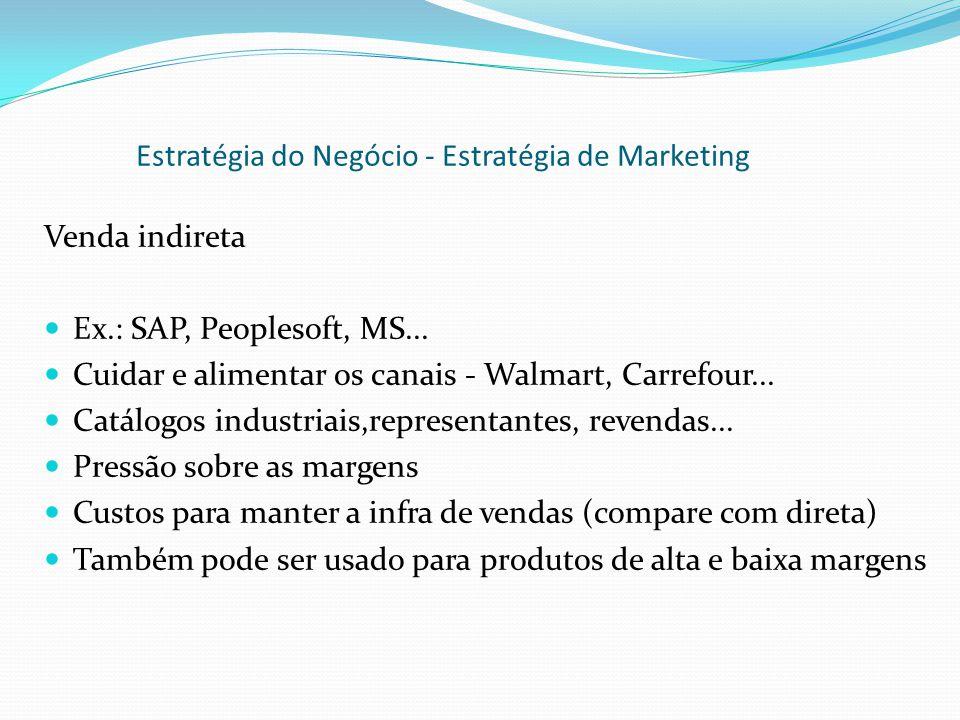 Estratégia do Negócio - Estratégia de Marketing