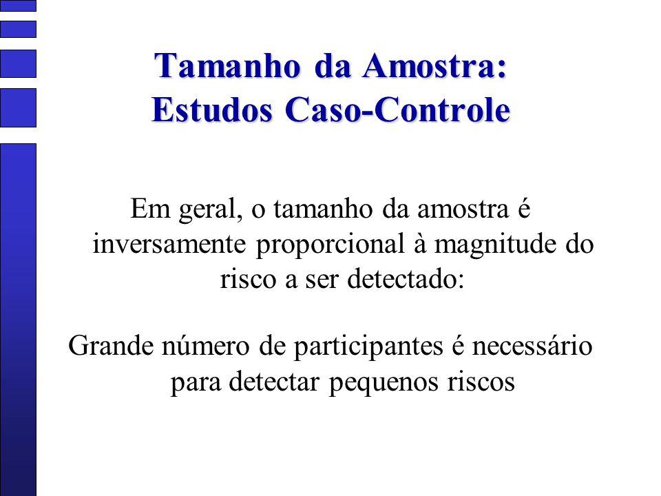 Tamanho da Amostra: Estudos Caso-Controle