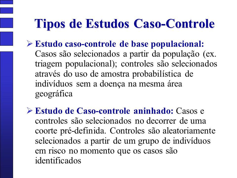 Tipos de Estudos Caso-Controle