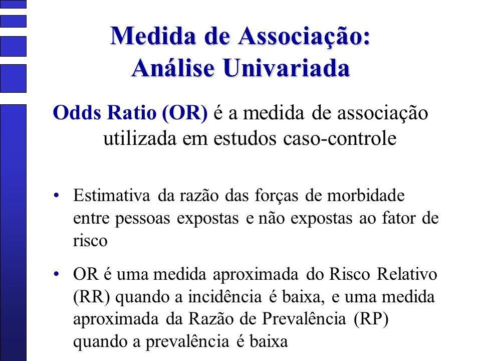 Medida de Associação: Análise Univariada