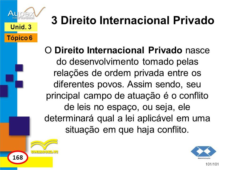 3 Direito Internacional Privado