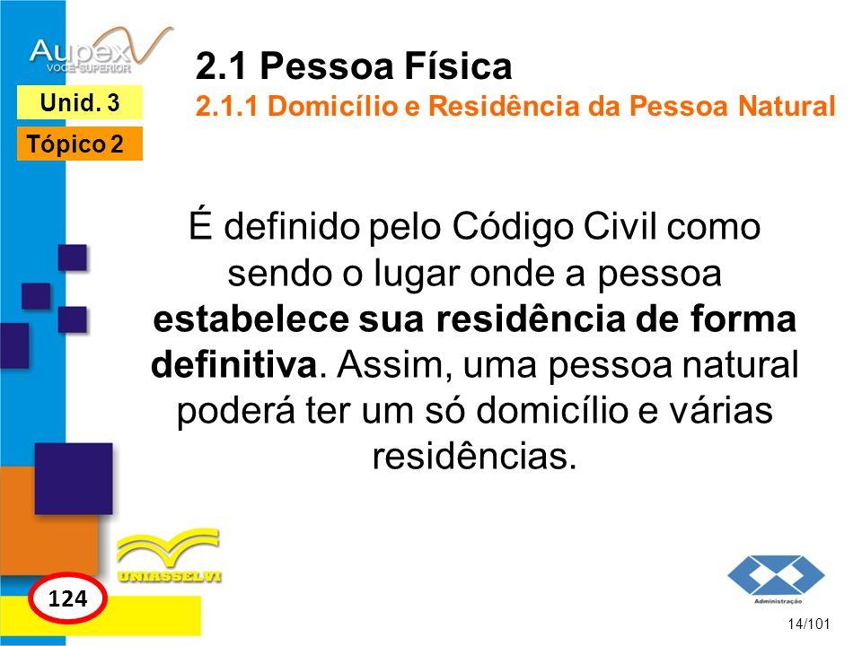 2.1 Pessoa Física 2.1.1 Domicílio e Residência da Pessoa Natural