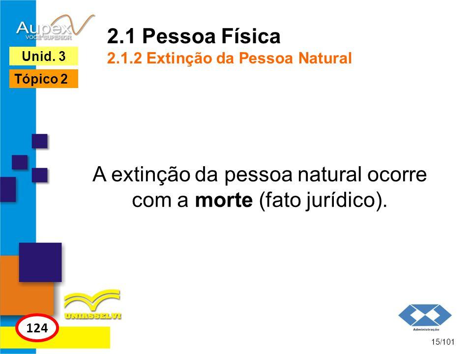 2.1 Pessoa Física 2.1.2 Extinção da Pessoa Natural