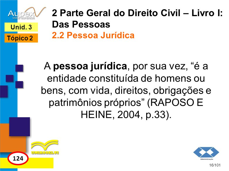 2 Parte Geral do Direito Civil – Livro I: Das Pessoas 2