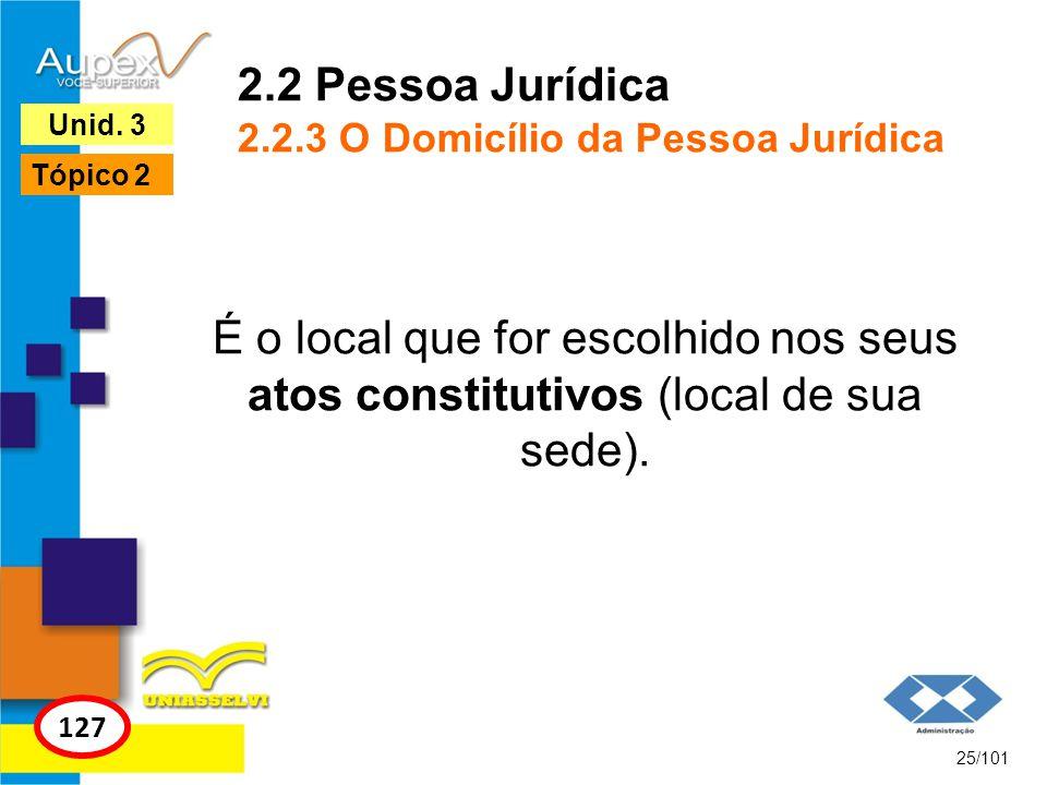 2.2 Pessoa Jurídica 2.2.3 O Domicílio da Pessoa Jurídica