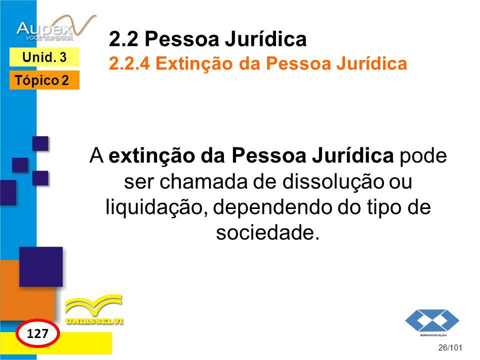 2.2 Pessoa Jurídica 2.2.4 Extinção da Pessoa Jurídica