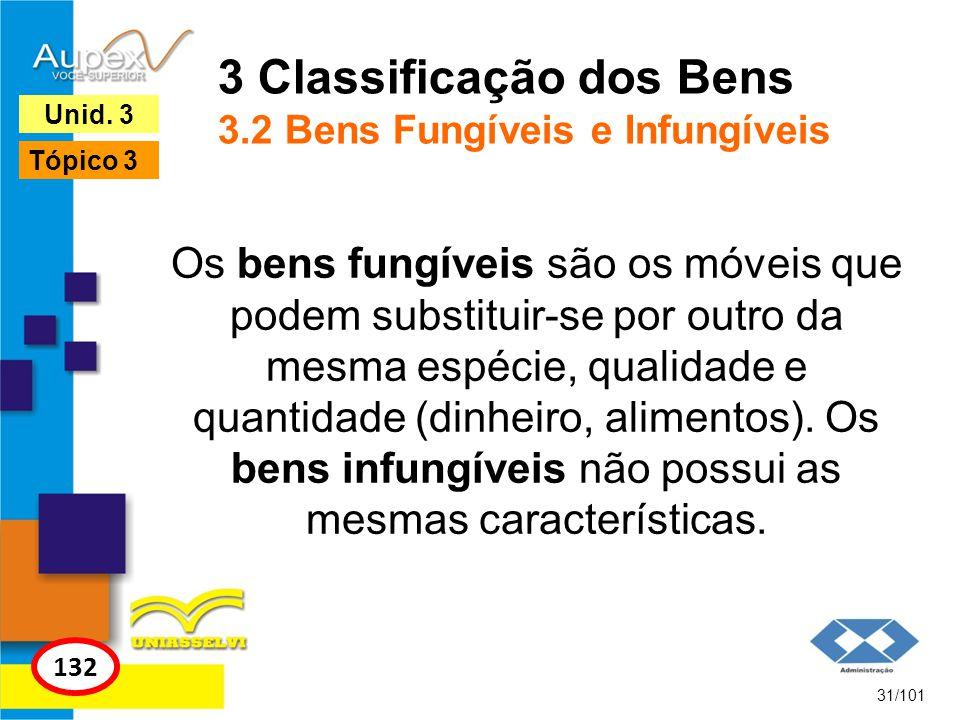 3 Classificação dos Bens 3.2 Bens Fungíveis e Infungíveis