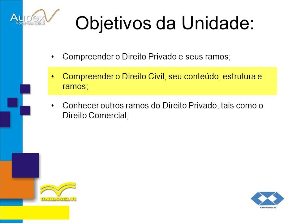 Objetivos da Unidade: Compreender o Direito Privado e seus ramos;