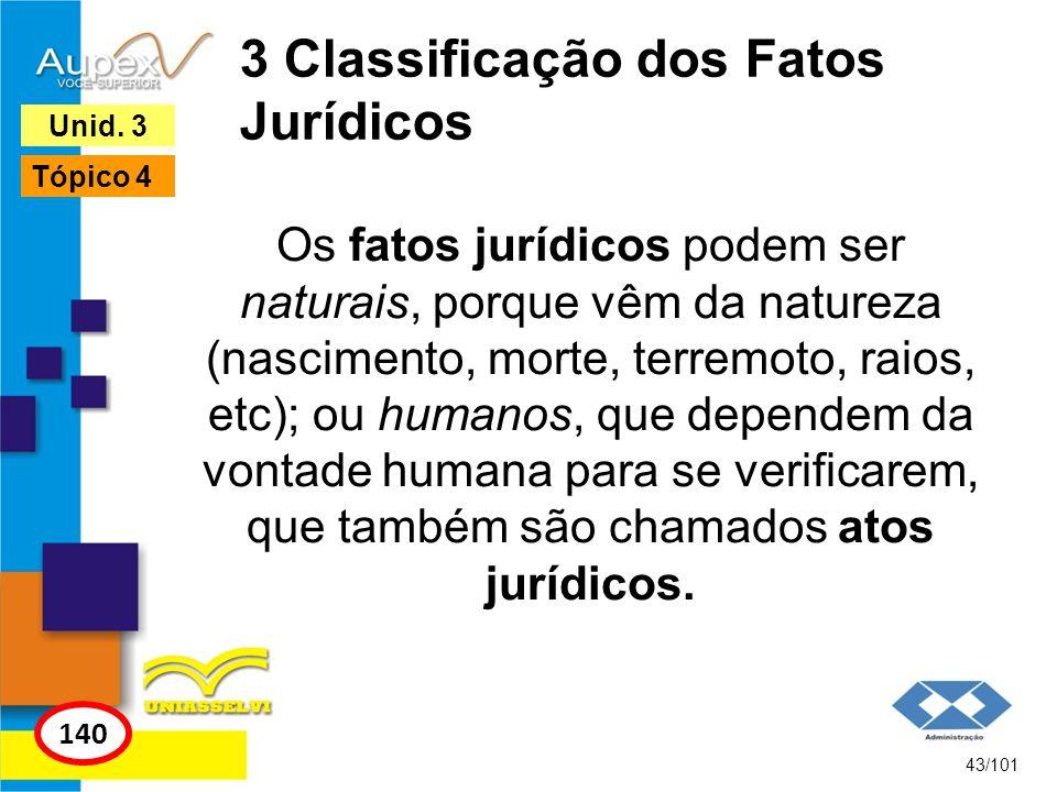 3 Classificação dos Fatos Jurídicos
