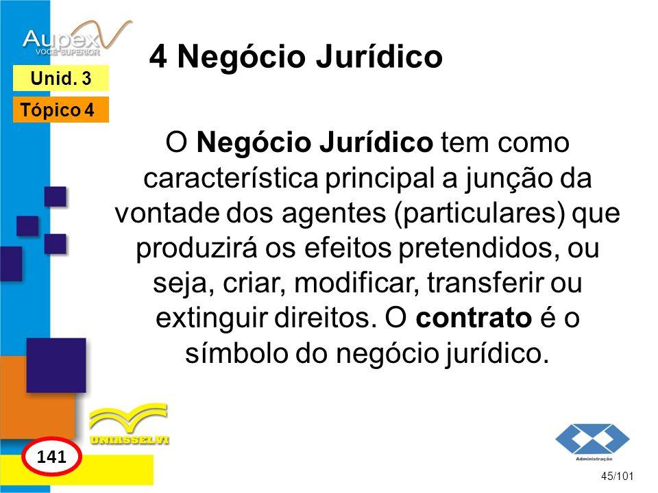 4 Negócio Jurídico Unid. 3. Tópico 4.