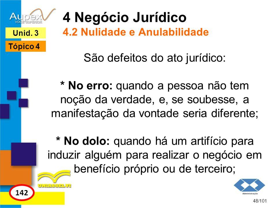 4 Negócio Jurídico 4.2 Nulidade e Anulabilidade