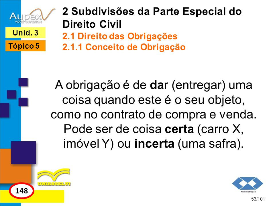 2 Subdivisões da Parte Especial do Direito Civil 2