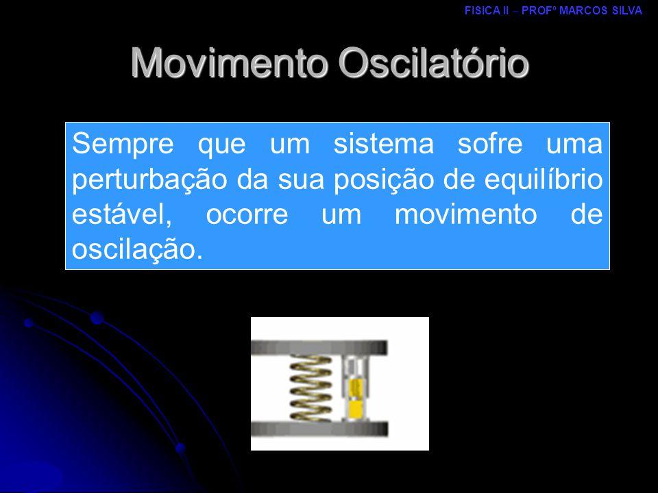 Movimento Oscilatório