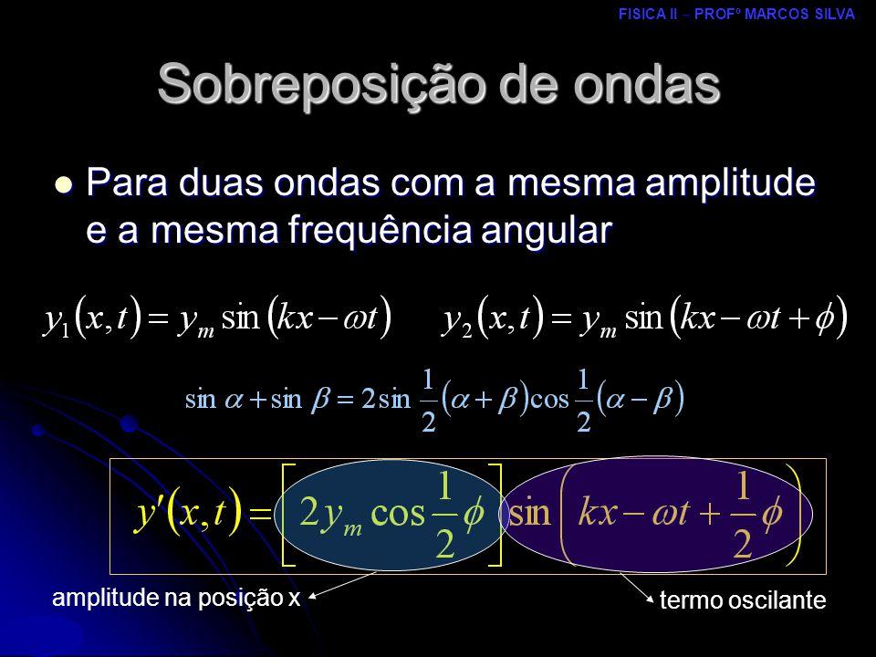 Sobreposição de ondas Para duas ondas com a mesma amplitude e a mesma frequência angular. amplitude na posição x.