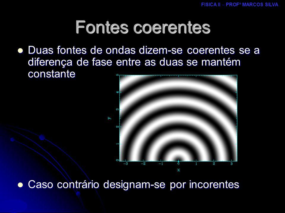 Fontes coerentes Duas fontes de ondas dizem-se coerentes se a diferença de fase entre as duas se mantém constante.