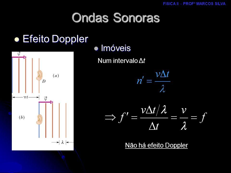 Ondas Sonoras Efeito Doppler Imóveis Num intervalo Δt