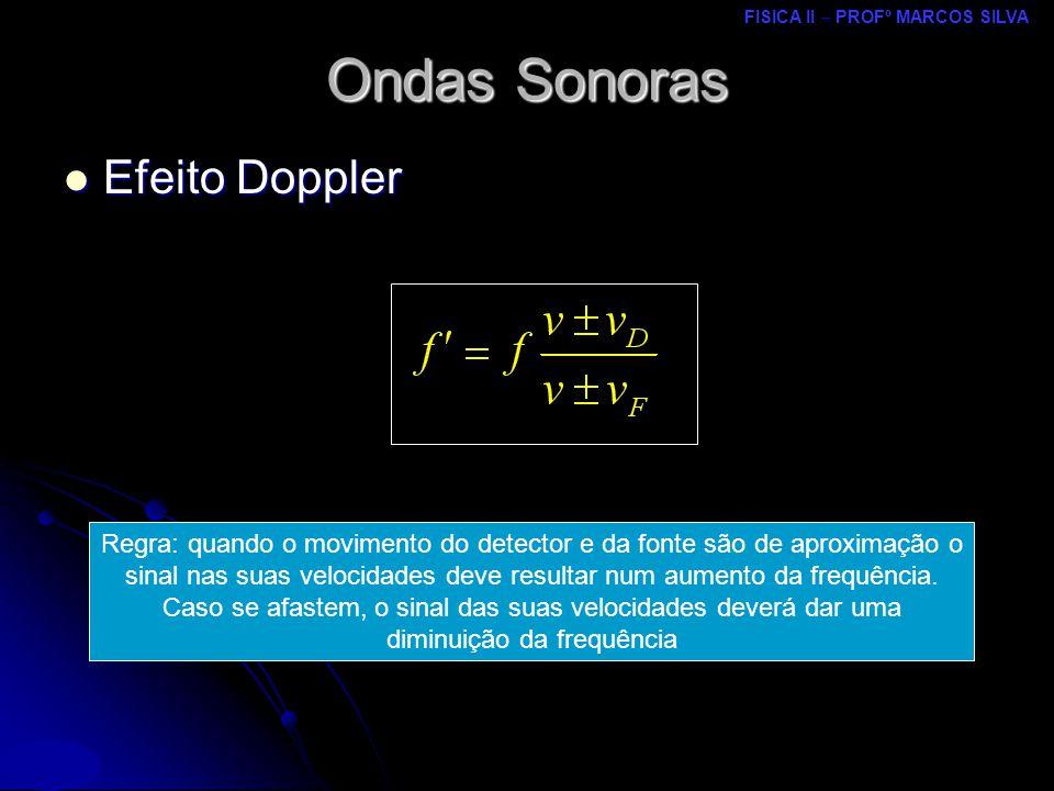 Ondas Sonoras Efeito Doppler
