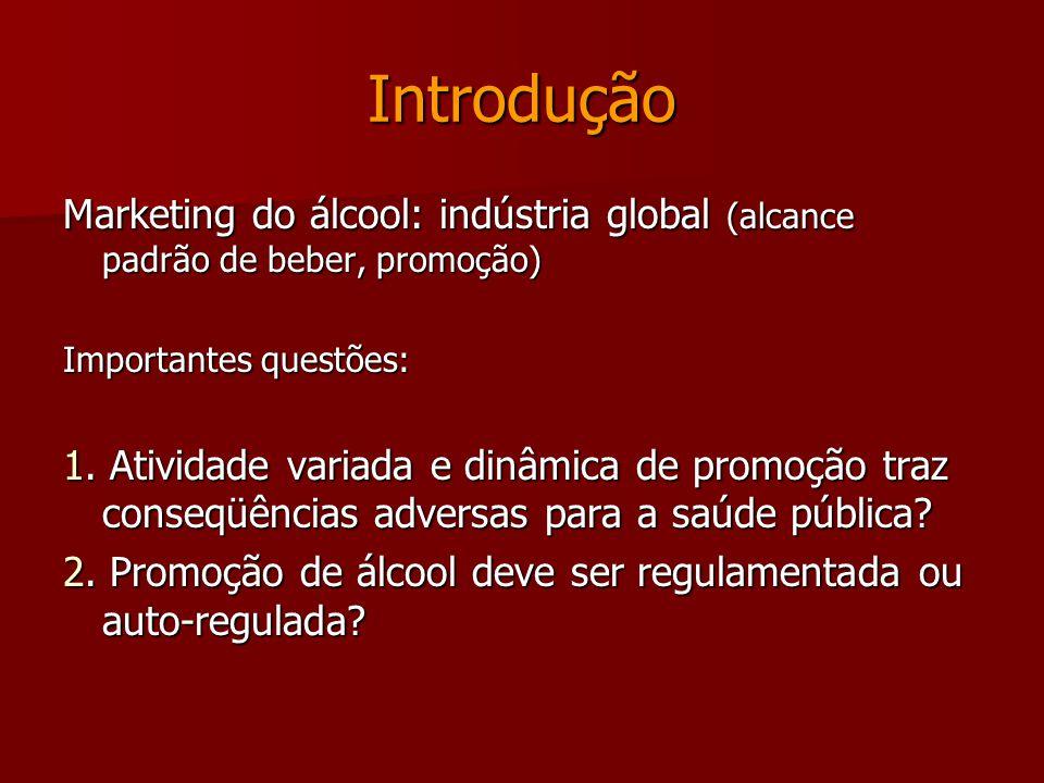 Introdução Marketing do álcool: indústria global (alcance padrão de beber, promoção) Importantes questões: