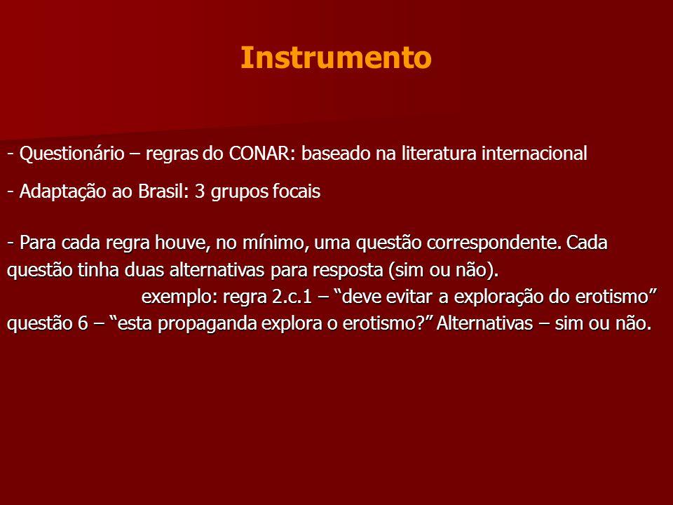 Instrumento Questionário – regras do CONAR: baseado na literatura internacional. Adaptação ao Brasil: 3 grupos focais.