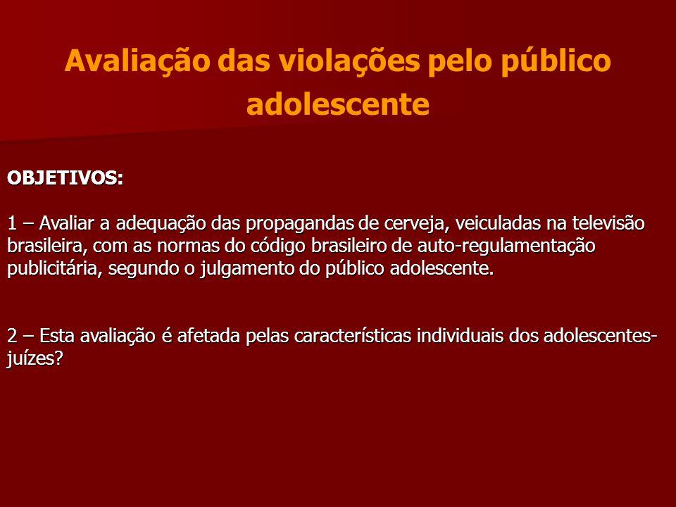 Avaliação das violações pelo público adolescente