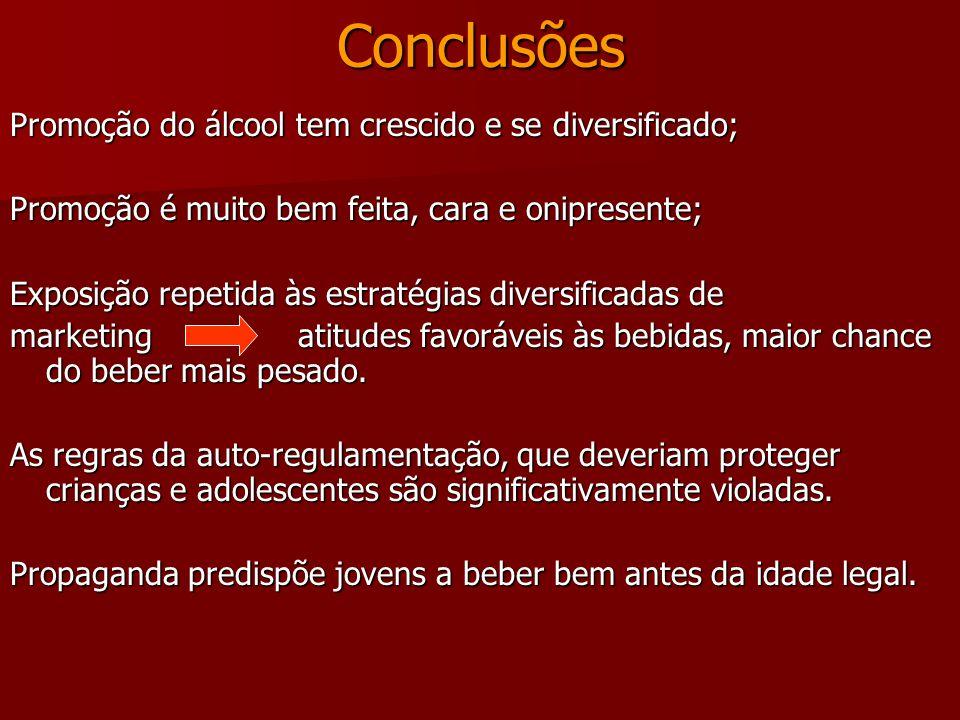 Conclusões Promoção do álcool tem crescido e se diversificado;
