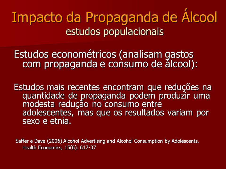 Impacto da Propaganda de Álcool estudos populacionais