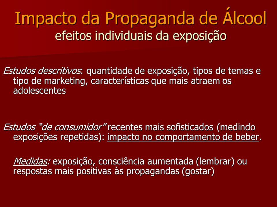 Impacto da Propaganda de Álcool efeitos individuais da exposição