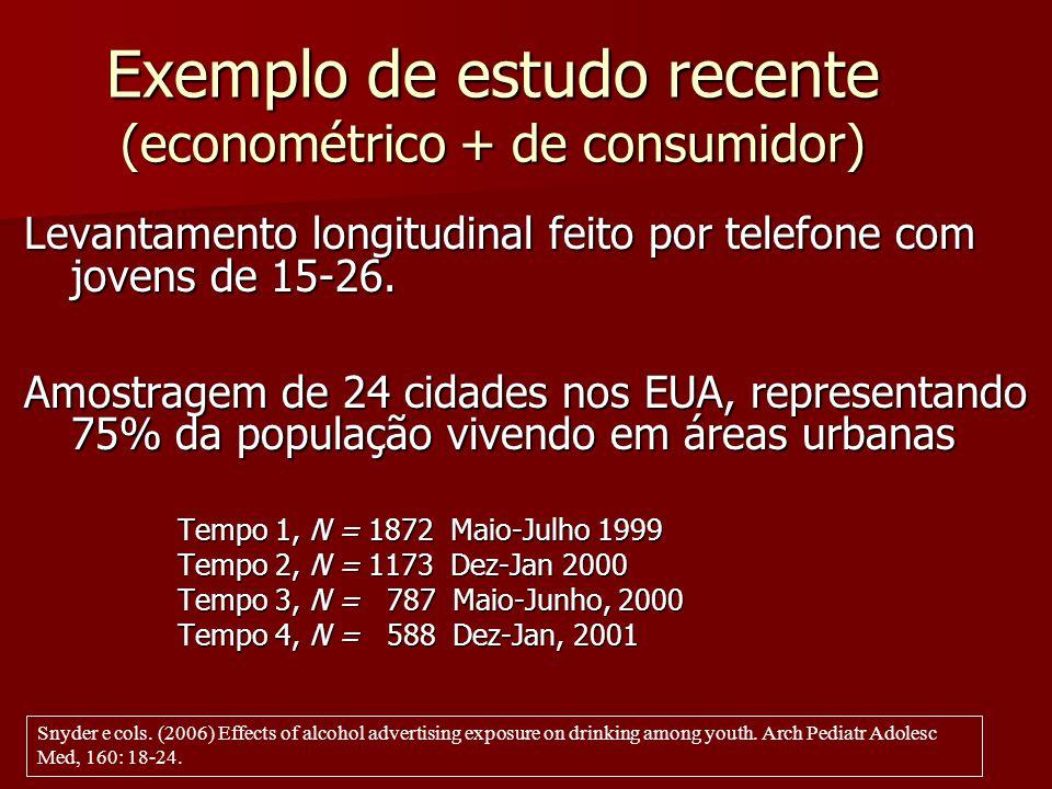 Exemplo de estudo recente (econométrico + de consumidor)
