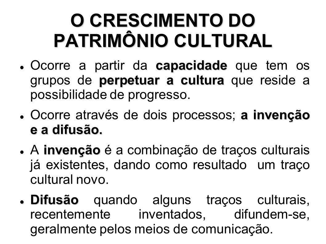 O CRESCIMENTO DO PATRIMÔNIO CULTURAL