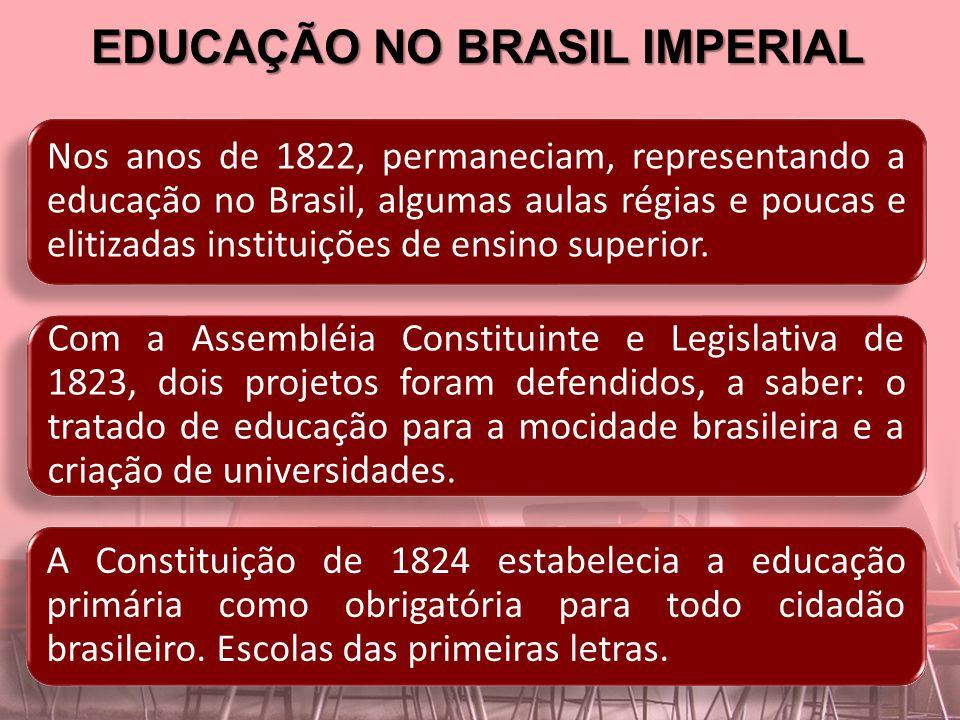 EDUCAÇÃO NO BRASIL IMPERIAL