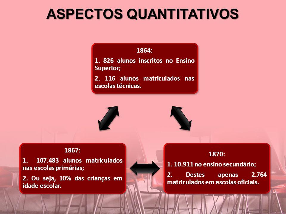 ASPECTOS QUANTITATIVOS