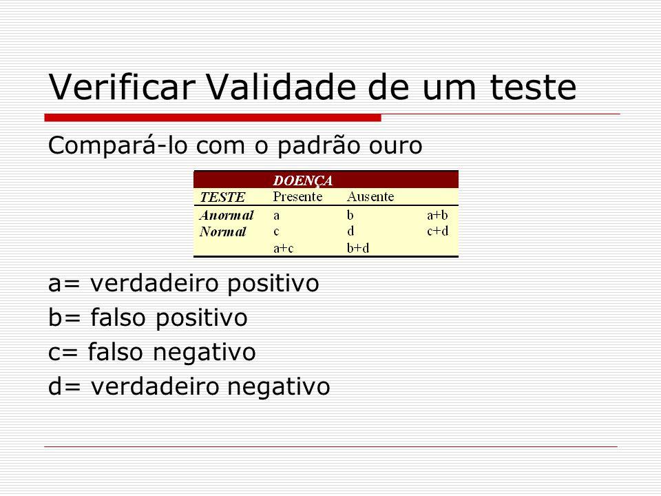 Verificar Validade de um teste