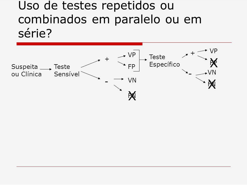Uso de testes repetidos ou combinados em paralelo ou em série